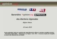 Baromètre OpinionWay Fiducial des élections régionales - Alsace
