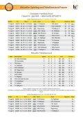 Freiwurf 06.12.2013 Frauen - VfL Waiblingen - Seite 6