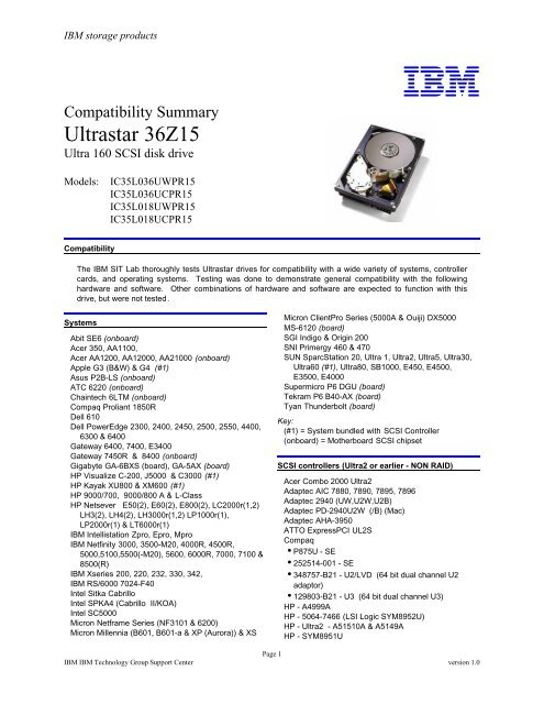 ADAPTEC AIC-7895 WINDOWS 8 X64 DRIVER