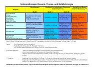 Schmerztherapie Visceral- Thorax- und Gefäßchirurgie