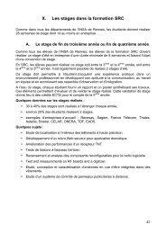 En savoir + sur les stages au sein de la formation SRC - INSA Rennes