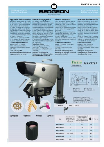 Beobachtungsgeräte Viewer apparatus Aparatos de ... - N° de planche
