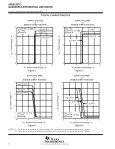 QUADRUPLE DIFFERENTIAL LINE DRIVER - Page 6