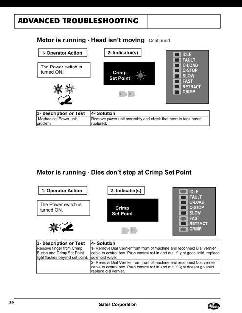 GC32-XD Crimper Manual - Gates Corporation