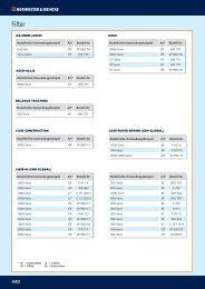 Qualität zum günstigen Preis! Luftfilter - Hofmeister & Meincke