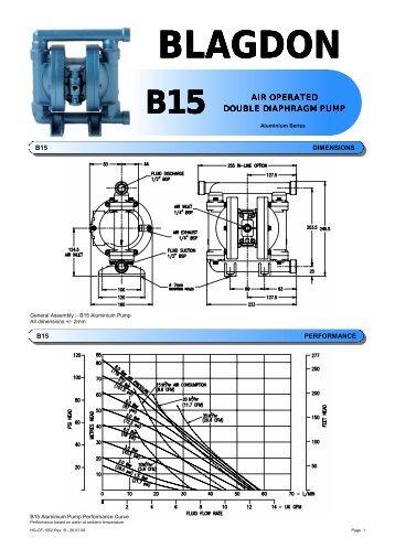 B15 - Demorindustria