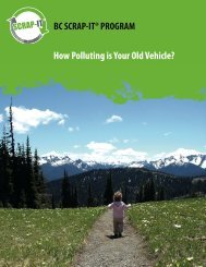 How Polluting is Your Old Vehicle? - BC SCRAP-IT Program