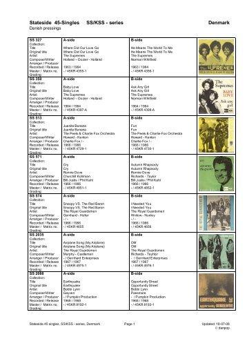 Stateside singles Ss-KSS series denmark collectors list _F - danpop.dk