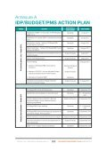 ANNEXURES - Buffalo City - Page 4