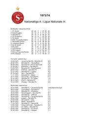 1973/74 Nationalliga A / Ligue Nationale A: - Super Servette