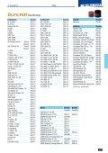ölfilter atv Zuordnung - Schumoto - Page 5