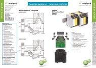 wiebox - Wieland Electric