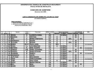 Lista candidatilor admisi pe locurile cu taxa fara ... - Admitere UTCB