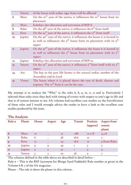 612 The Logic Of Bhrighu