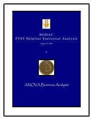 HODAC FY05 Helpline Statistical Analysis ANOVA Business Analysts