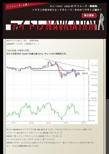 NAVI-040 米ドル/円、キウイドル/米ドル