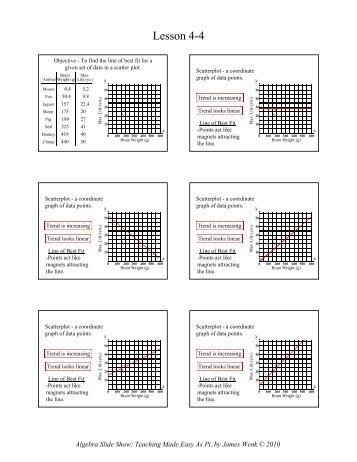 scatter plot worksheet for questions 1 3 a identify the correlation of. Black Bedroom Furniture Sets. Home Design Ideas