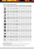Produktübersicht - Kaminofen Hersteller - Seite 7