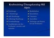 Krafttraining Übungskatalog SKI Alpin