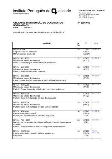 Ordem de Distribuição 2006/10 - IPQ