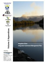Foreword and Appendix A-D (pg1-12) - Townsville State of the ...