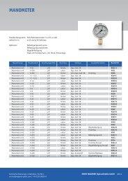 Manometer - Ernst Wagener Hydraulikteile GmbH