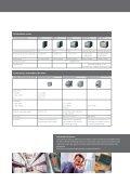 Danfoss - Controles de Bombas - Inprocess.com.pe - Page 7