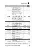 KATEGORI JASA - Procurement - Page 2