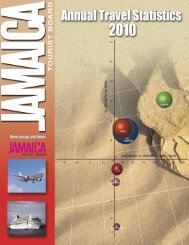 Annual Travel Statistics 2010.pdf - Jamaica Tourist Board
