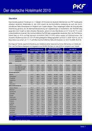 Deutscher Hotelmarkt 2010 - PKF