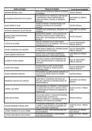 Trabalhos aceitos e locais de apresentação - Feevale