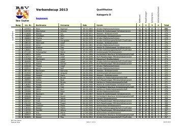 Verbandscup 2013 - RSV See-Gaster