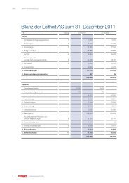 Bilanz der Leifheit AG zum 31. Dezember 2011