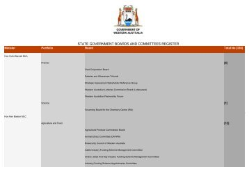 state government boards and committees register - Department of ...