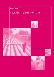 Operational Guidance Charts English - International Alert