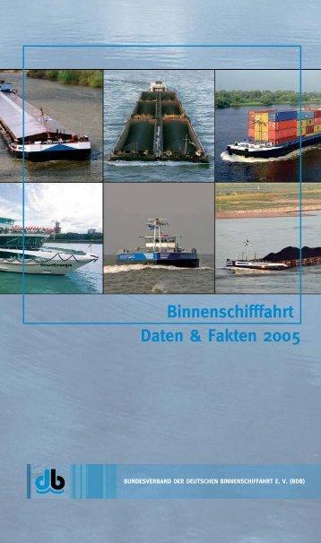 Daten und Fakten.qxp - Bundesverband der Deutschen ...