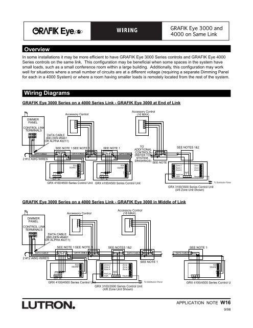 English (.pdf) - LutronYumpu