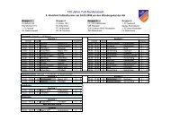 125 Jahre TuS Nordenstadt - 1. FC Sulzbach