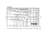 Download Curves - Klaus Union