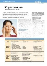 Kopfschmerzen - mediX schweiz