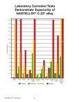 HASTELLOY® C-22® alloy - Haynes International, Inc. - Page 4