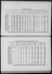 2818_SUa_TUL_toimintakertomukset_1956_2.pdf 6 ... - Urheilumuseo