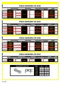 Punteras y pinzas para cargadores - Industrias Enrique Galán, SA - Page 3