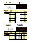 Punteras y pinzas para cargadores - Industrias Enrique Galán, SA - Page 6