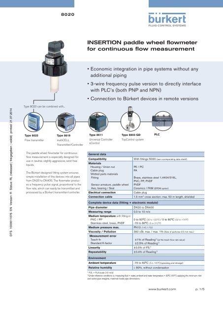 INSERTION paddle wheel flowmeter for continuous flow measurement