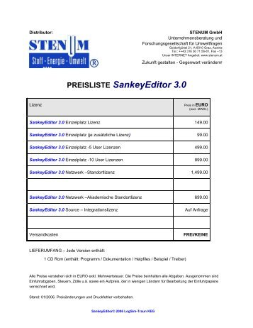 PREISLISTE SankeyEditor 3.0 - STENUM GmbH