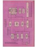 Bopular Electronics - Page 7