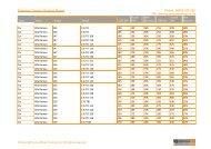 Quantum Tuning - Product Range - Monster Sport Europe