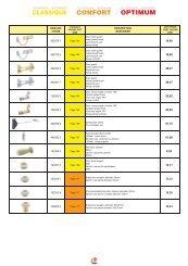 Catalog accesorii pentru usi 19-21