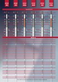 Installationskabel Installationskabel - H+E Dresel - Page 2
